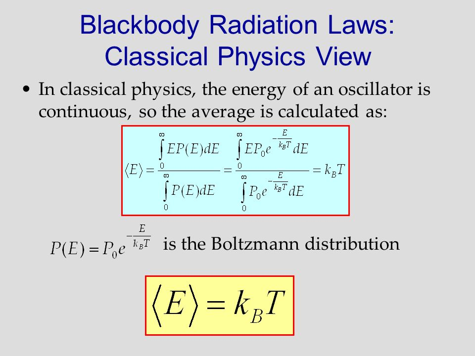 Black Body Radiation Pdf