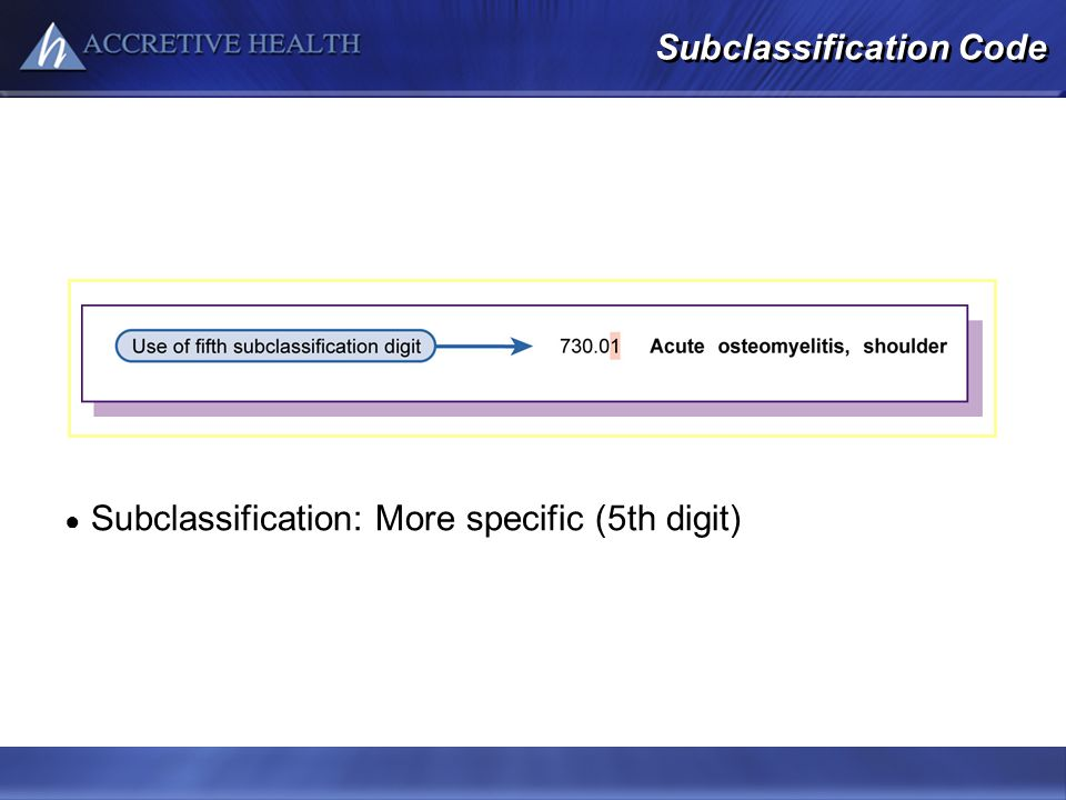 Subclassification Code