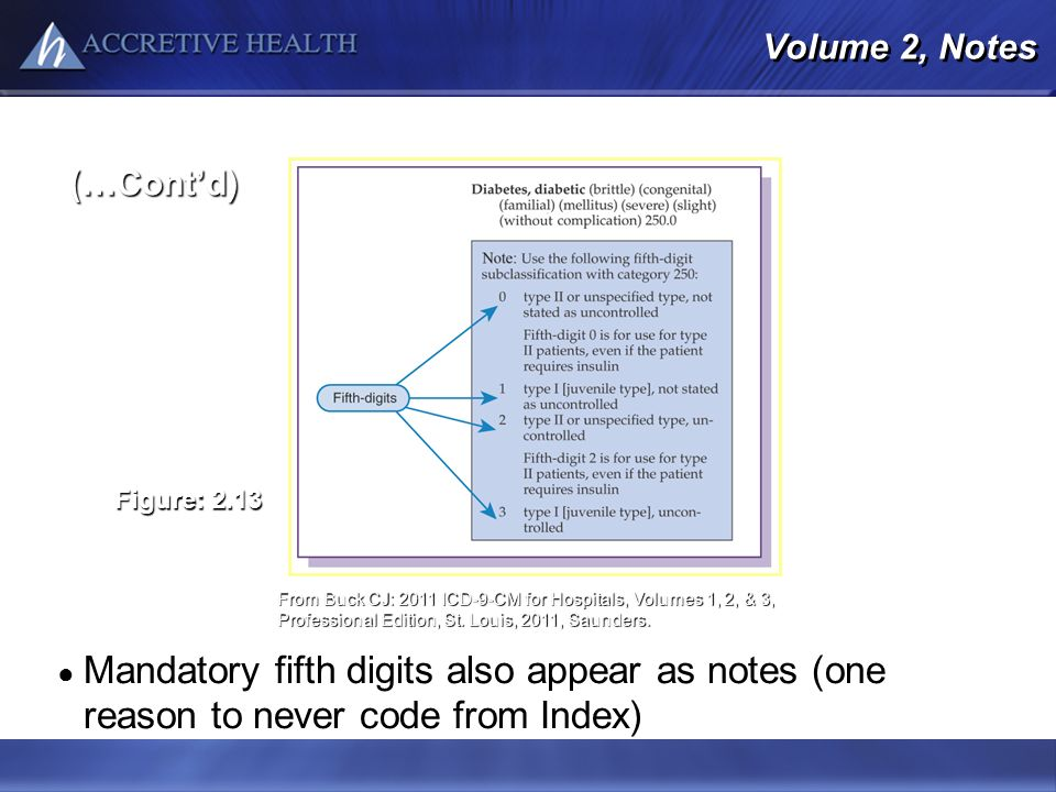 Volume 2, Notes (…Cont'd) Figure: Notes are used to list fifth-digit subclassifications for subcategories.