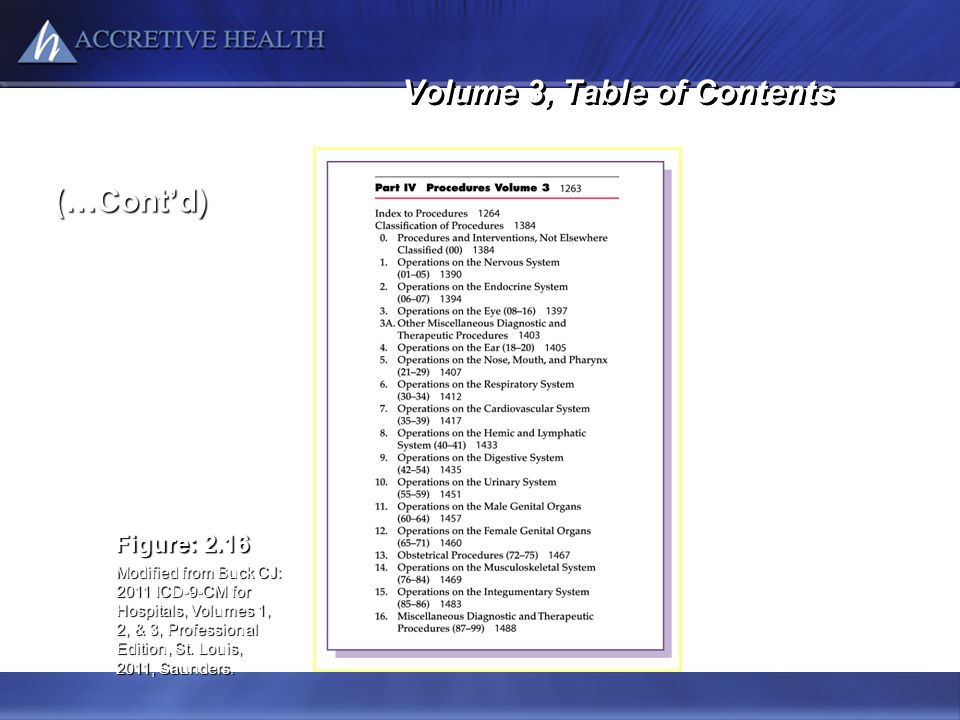 Volume 3, Table of Contents