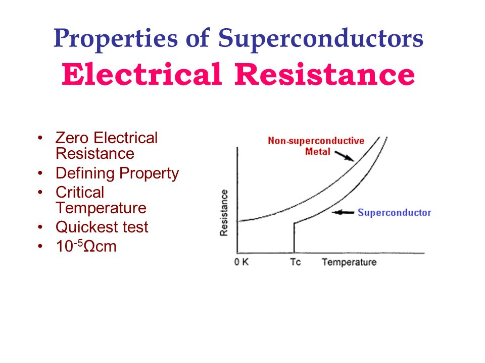 Properties of Superconductors Electrical Resistance