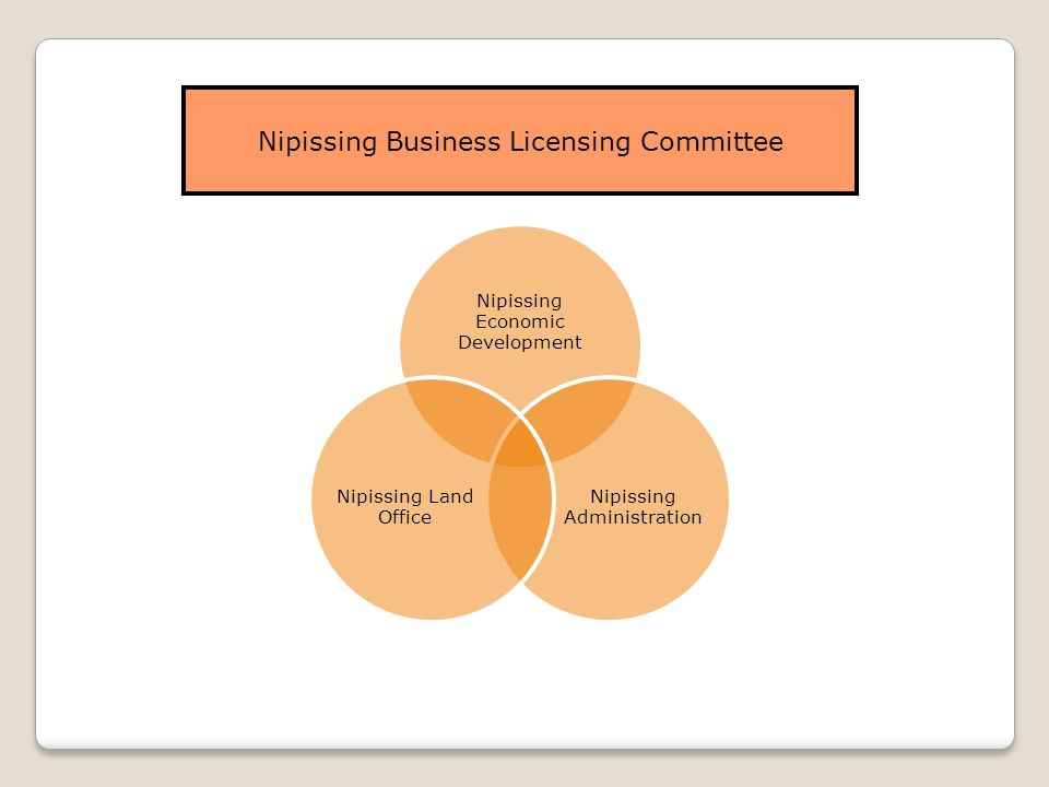Nipissing Business Licensing Committee