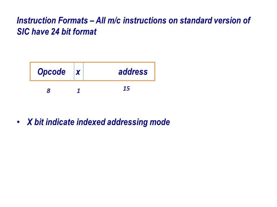 X bit indicate indexed addressing mode Opcode x address