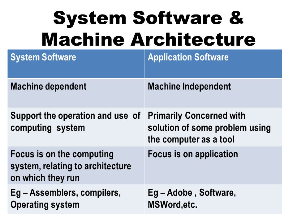 System Software & Machine Architecture