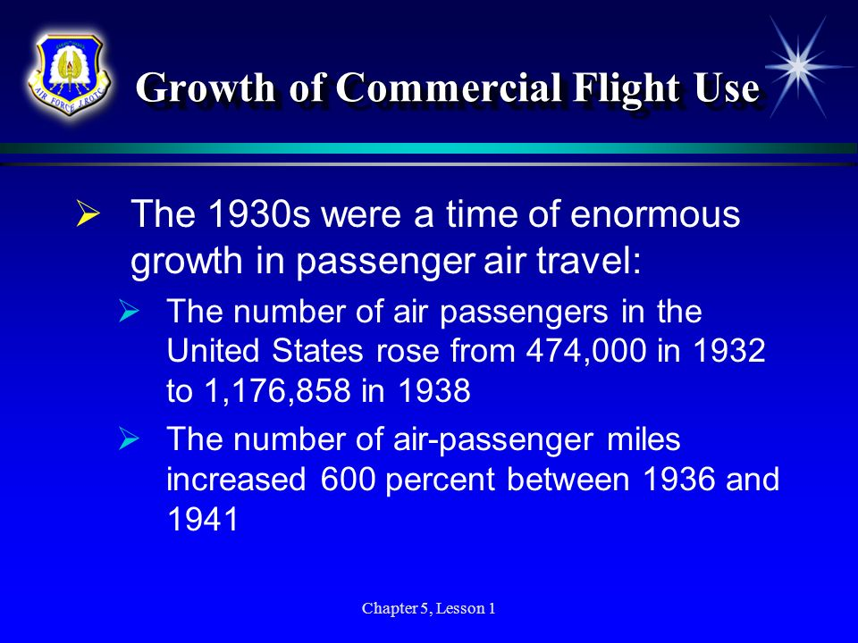 Growth of Commercial Flight Use
