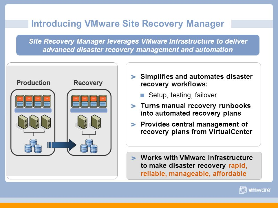 Introducing VMware Site Recovery Manager