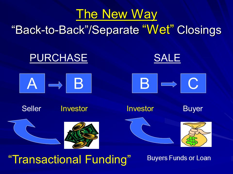 The New Way Back-to-Back /Separate Wet Closings