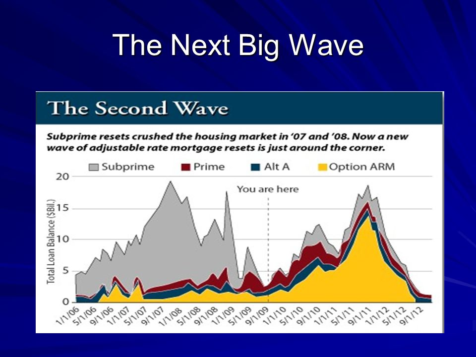 The Next Big Wave