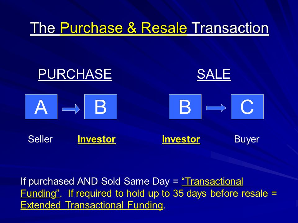 The Purchase & Resale Transaction