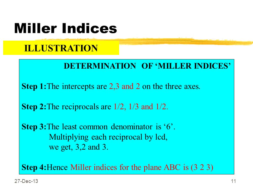 Miller Indices ILLUSTRATION DETERMINATION OF 'MILLER INDICES'