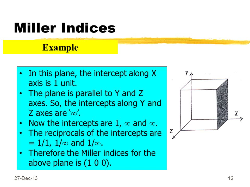 Miller Indices Example
