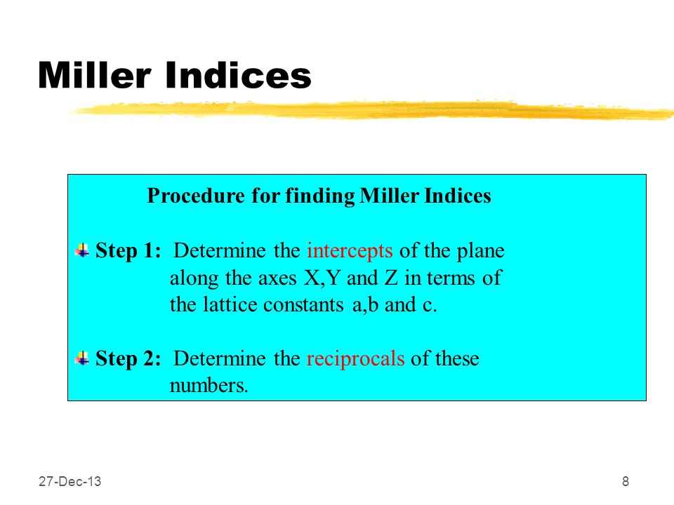 Miller Indices Procedure for finding Miller Indices
