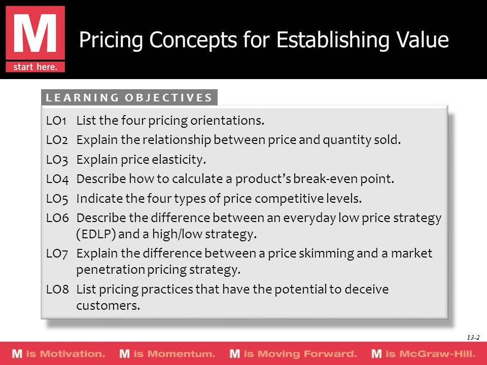 Pricing Concepts for Establishing Value
