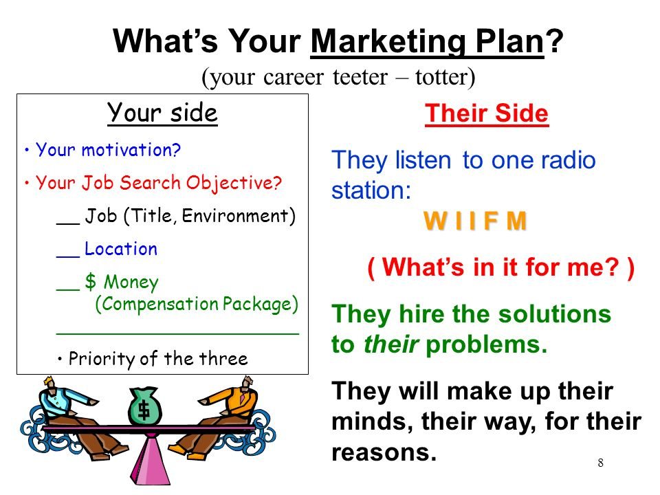 What's Your Marketing Plan (your career teeter – totter)
