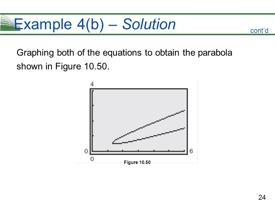 Example 4(b) – Solution cont'd. Graphing both of the equations to obtain the parabola shown in Figure 10.50.