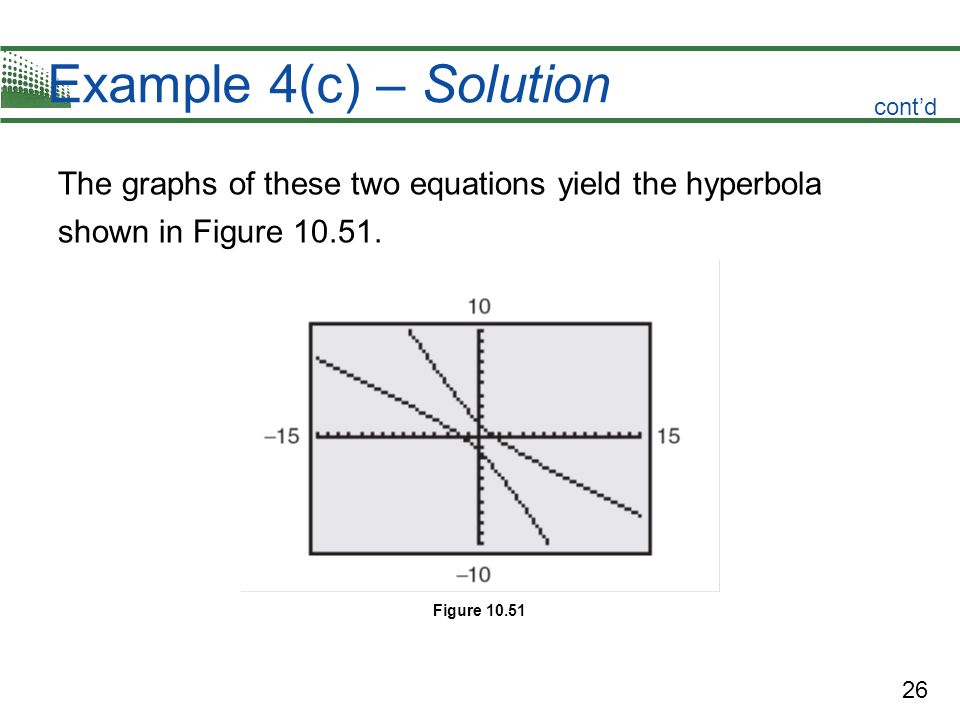 Example 4(c) – Solution cont'd. The graphs of these two equations yield the hyperbola shown in Figure 10.51.