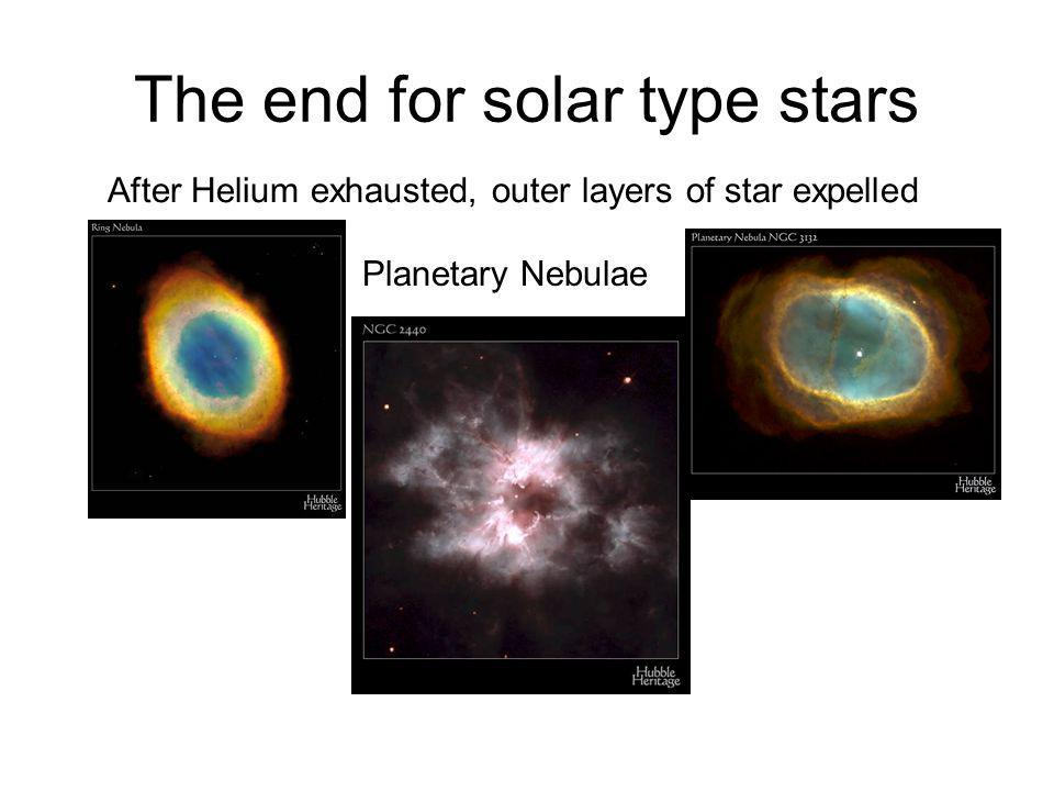 The end for solar type stars