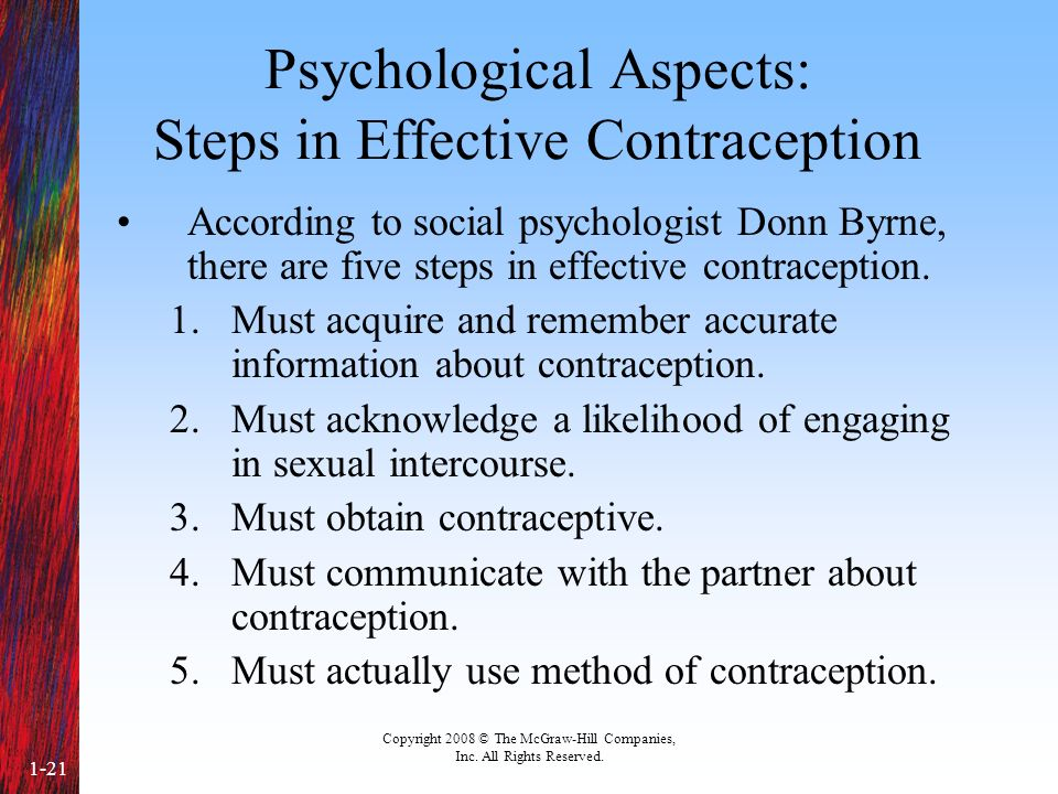 Psychological Aspects: Steps in Effective Contraception