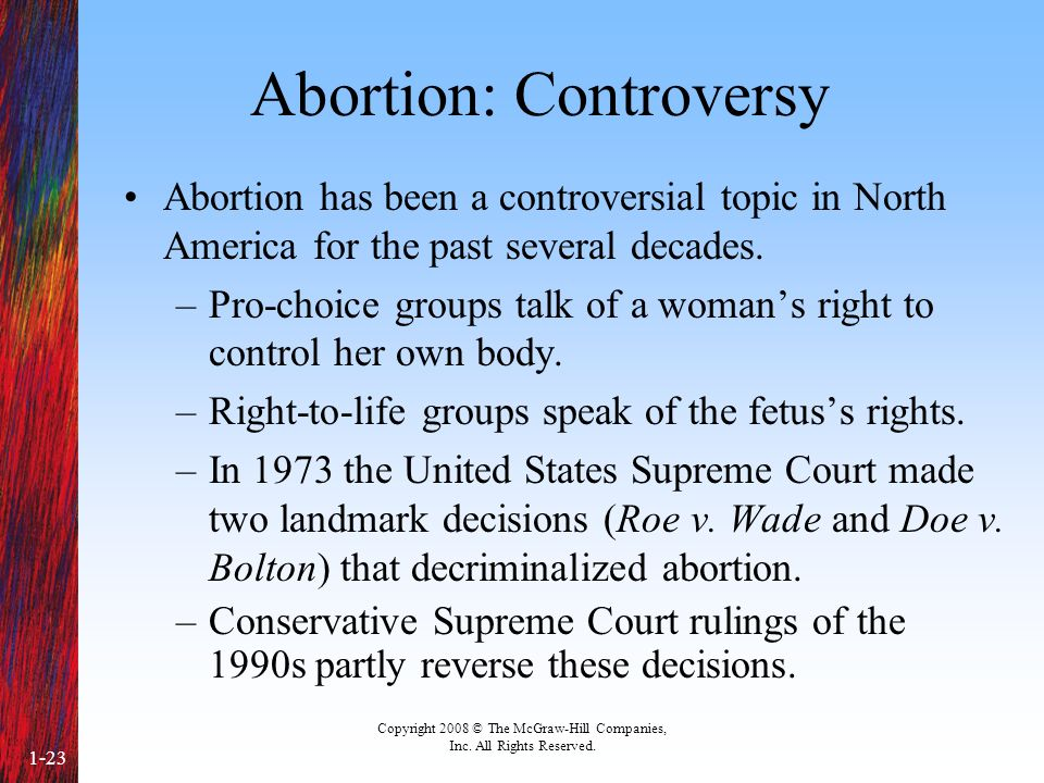 Abortion: Controversy