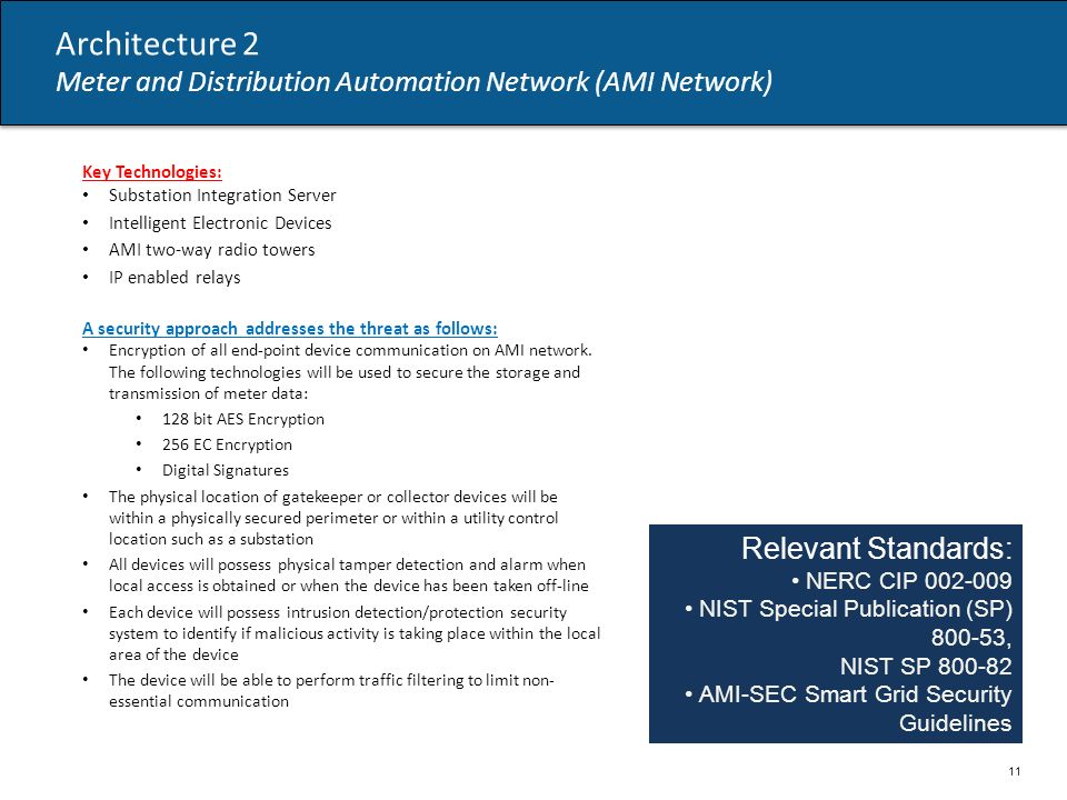 Architecture 2 Meter and Distribution Automation Network (AMI Network)
