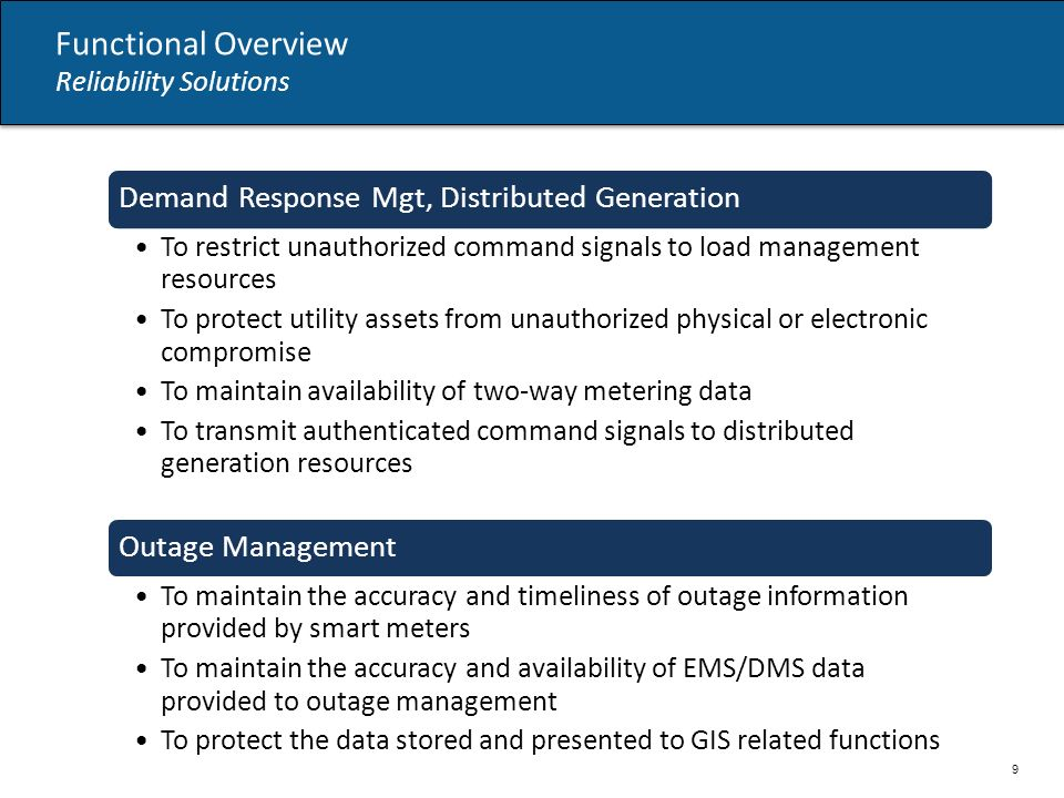Functional Overview Demand Response Mgt, Distributed Generation