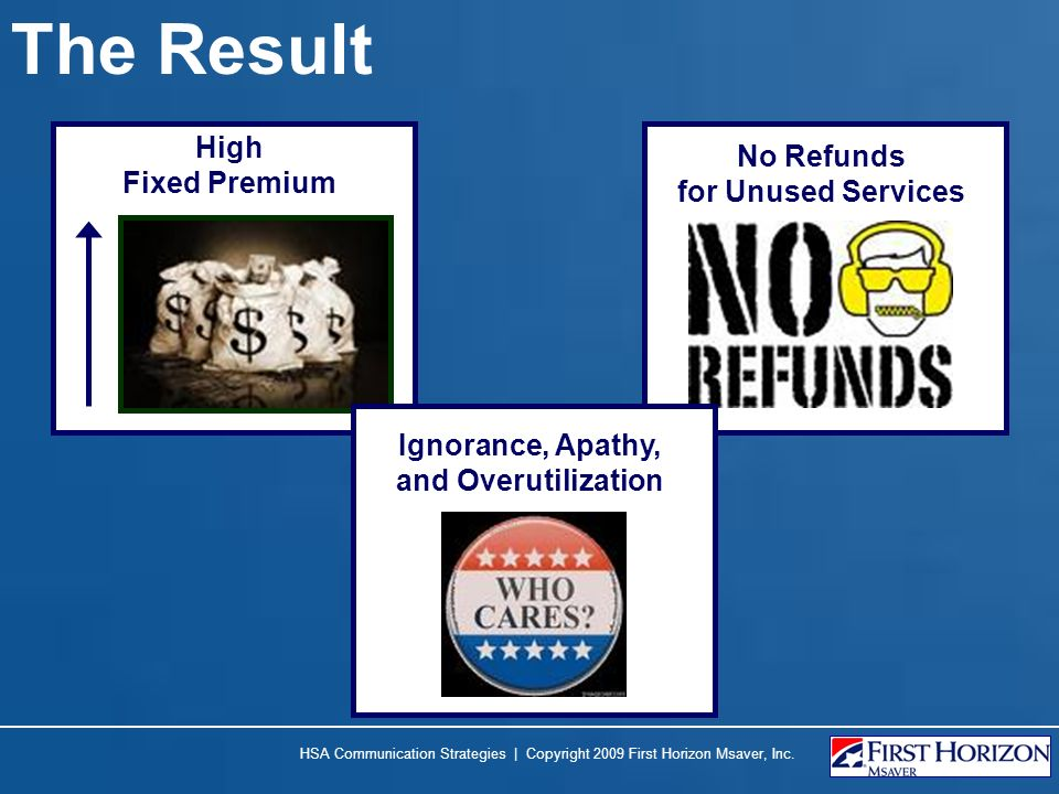The Result High No Refunds Fixed Premium for Unused Services