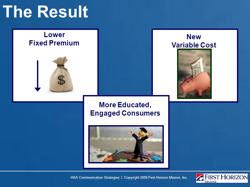The Result Lower New Fixed Premium Variable Cost More Educated,
