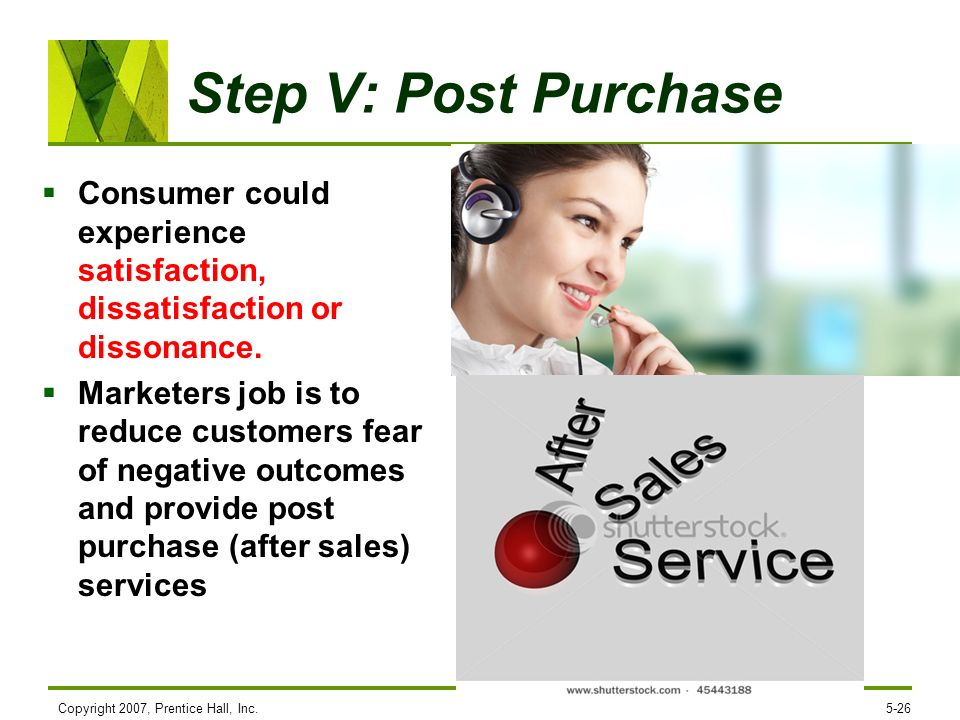 Step V: Post Purchase Consumer could experience satisfaction, dissatisfaction or dissonance.