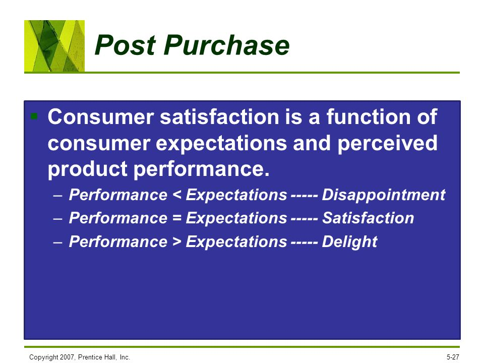 Post Purchase Consumer satisfaction is a function of consumer expectations and perceived product performance.