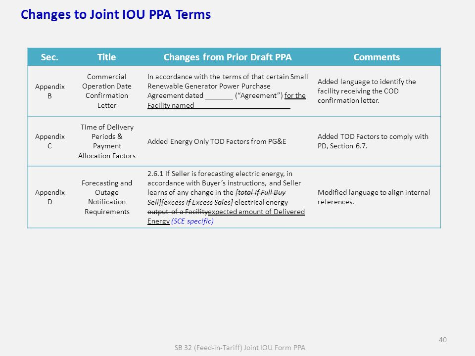 Changes from Prior Draft PPA
