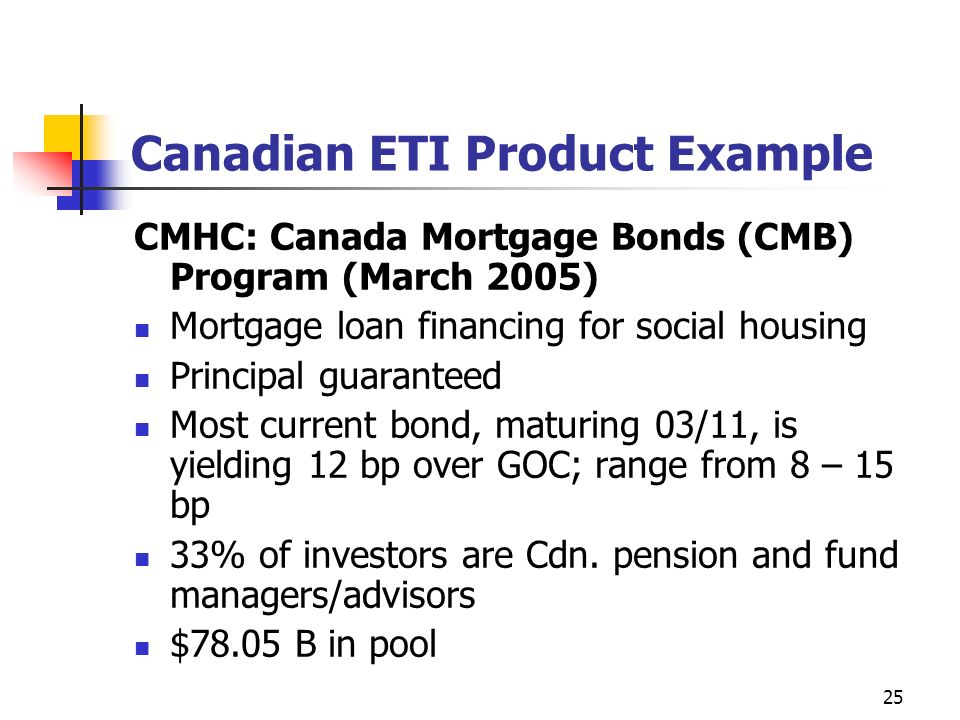 Canadian ETI Product Example