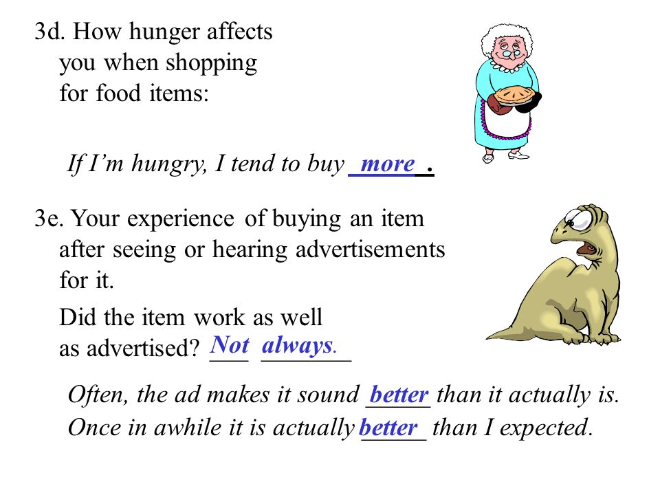 3d. How hunger affects you when shopping for food items: