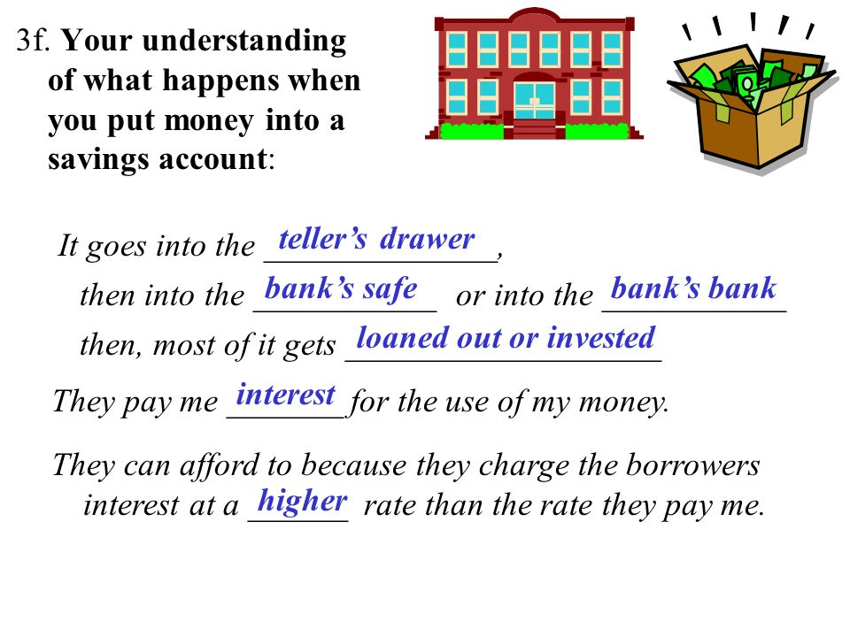 3f. Your understanding of what happens when you put money into a savings account: