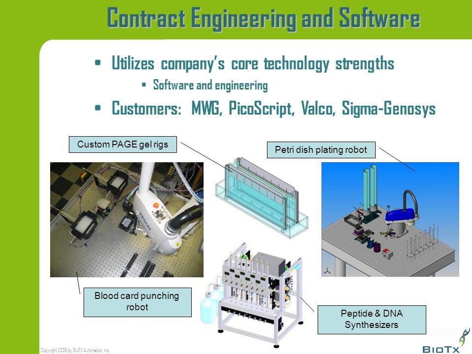 Contract Engineering and Software