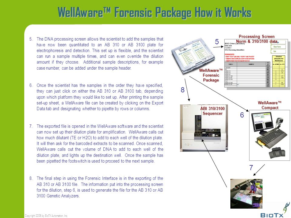 WellAware™ Forensic Package How it Works