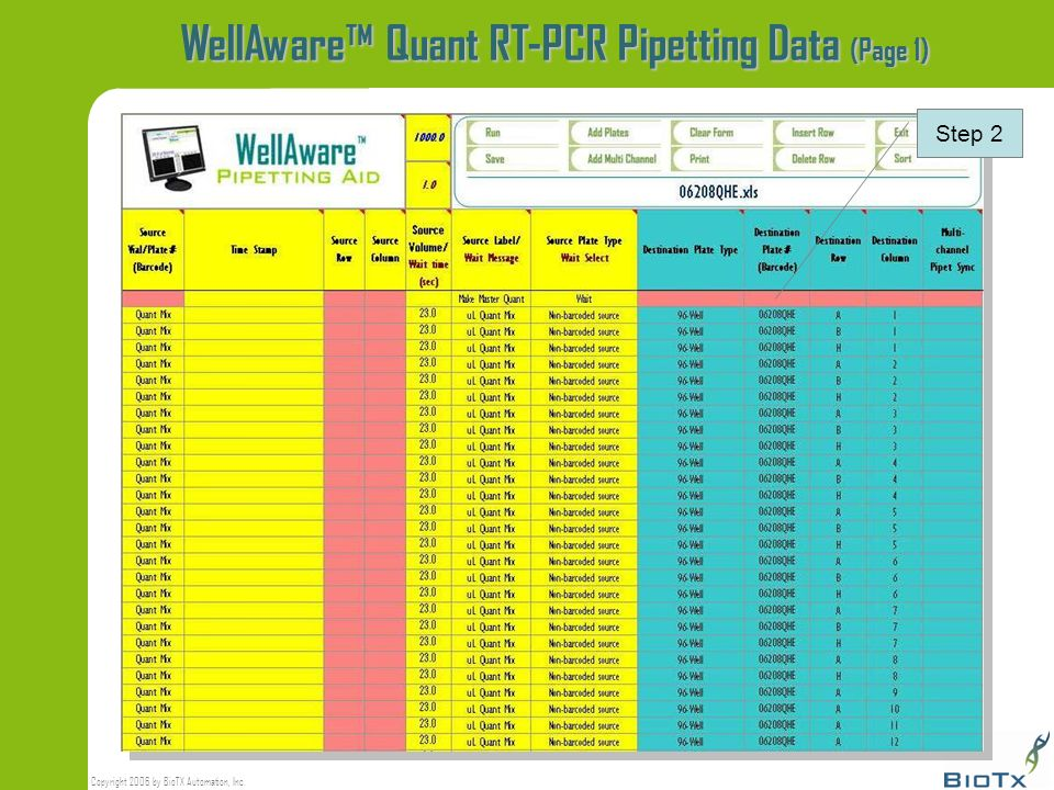 WellAware™ Quant RT-PCR Pipetting Data (Page 1)