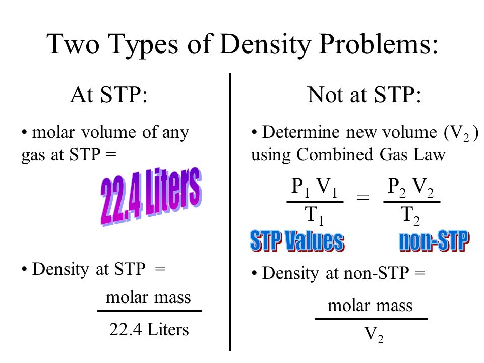 Two Types of Density Problems: