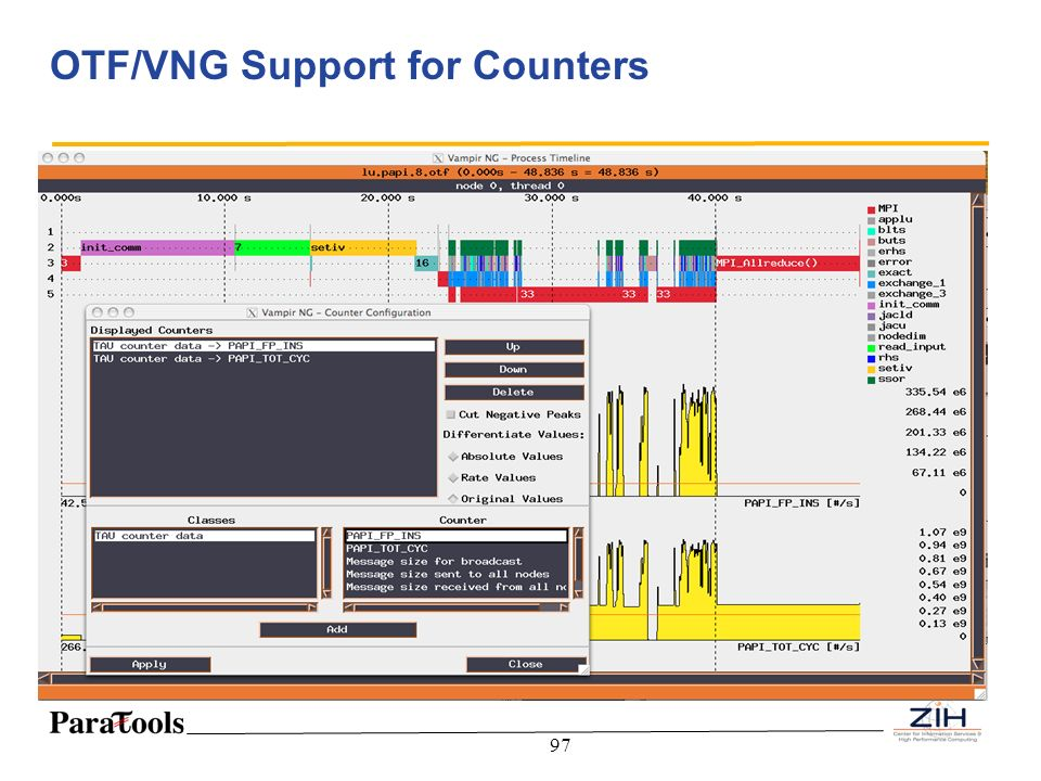 OTF/VNG Support for Counters