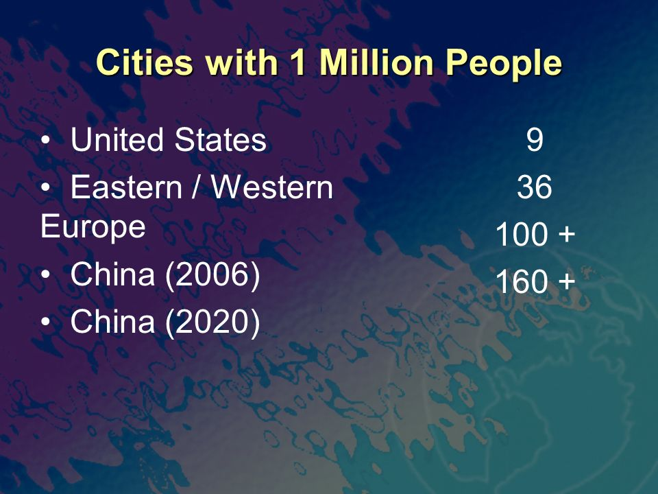 Cities with 1 Million People