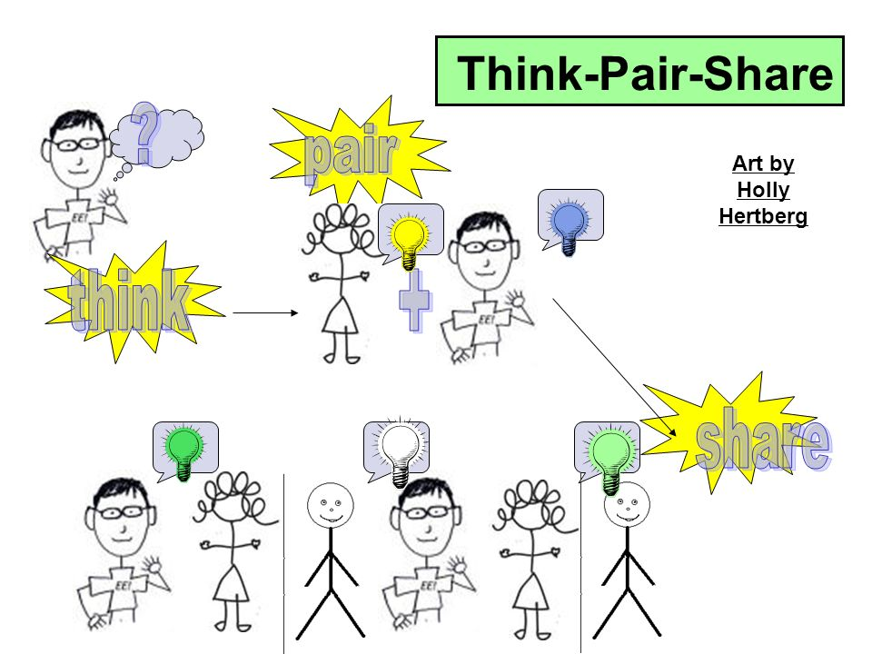 Think-Pair-Share pair Art by Holly Hertberg think + share