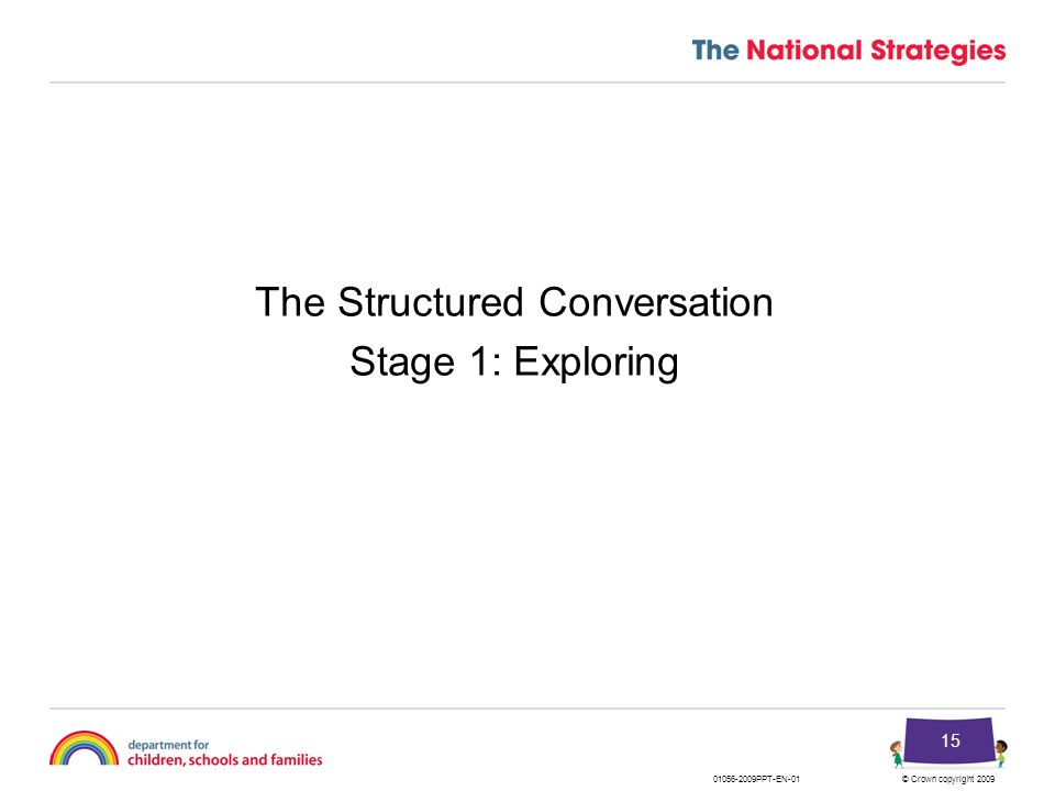 The Structured Conversation Stage 1: Exploring