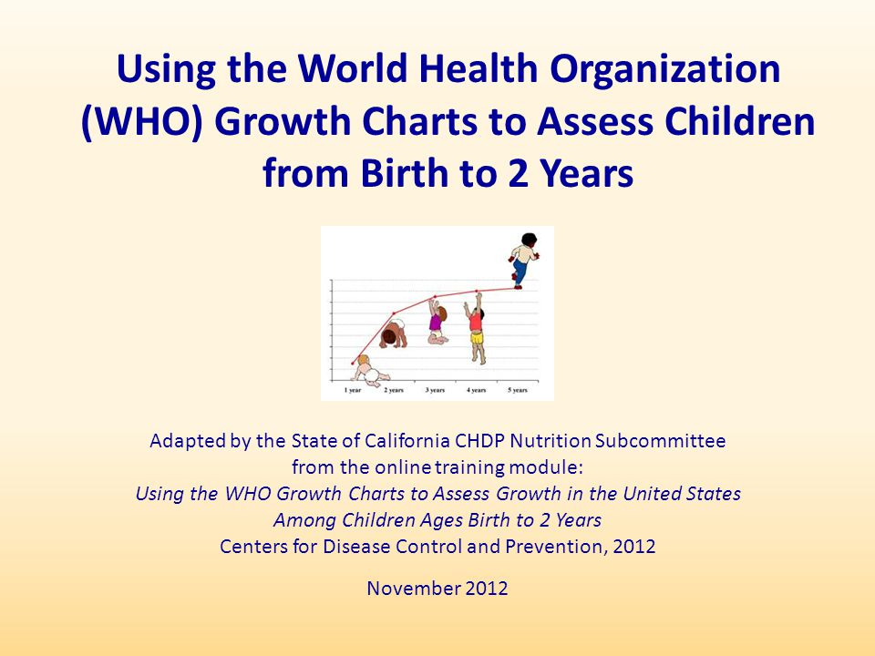 Using the World Health Organization (WHO) Growth Charts to Assess Children from Birth to 2 Years