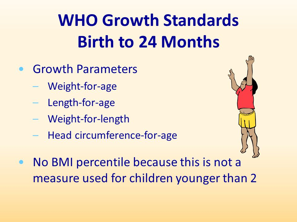 WHO Growth Standards Birth to 24 Months