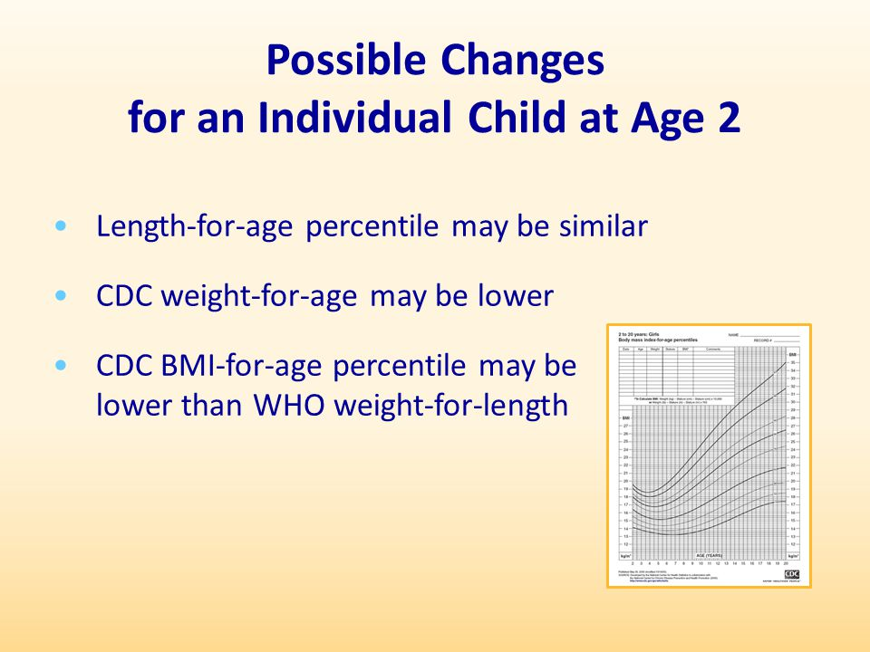 Possible Changes for an Individual Child at Age 2
