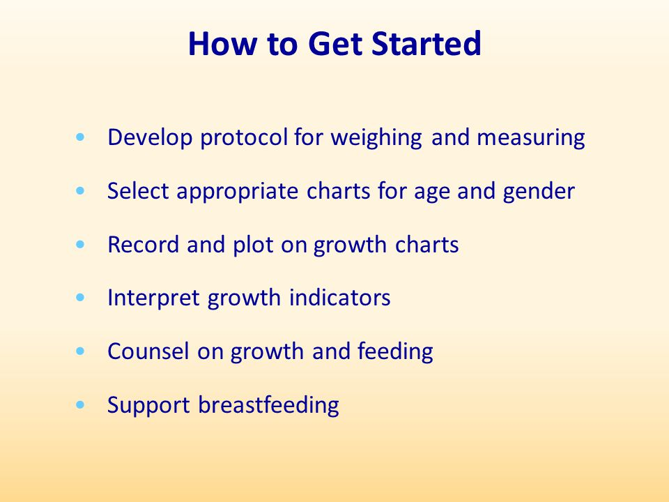 How to Get Started Develop protocol for weighing and measuring