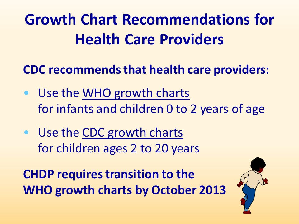 Growth Chart Recommendations for Health Care Providers