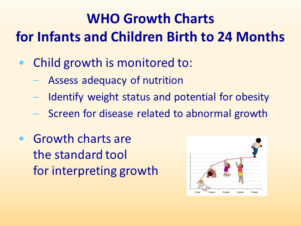 WHO Growth Charts for Infants and Children Birth to 24 Months