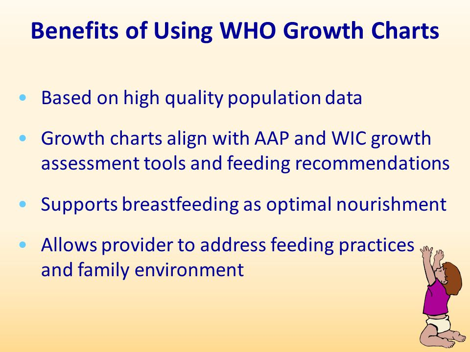 Benefits of Using WHO Growth Charts