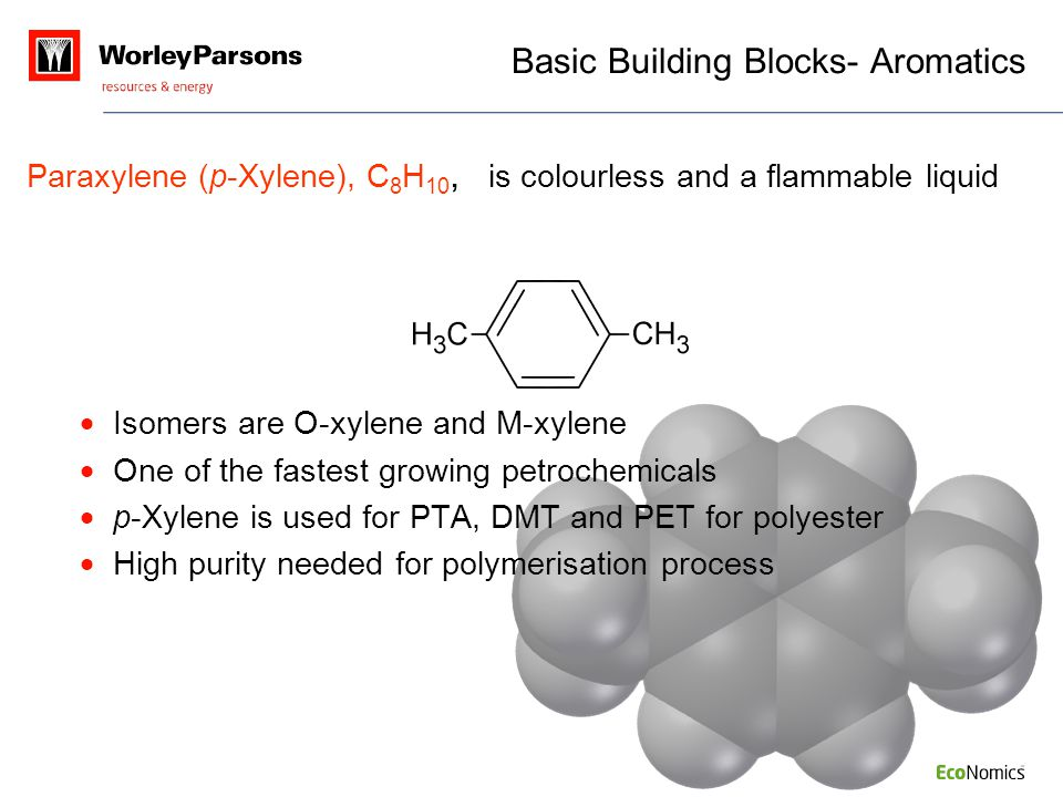 Fundamentals of Petrochemicals - ppt video online download