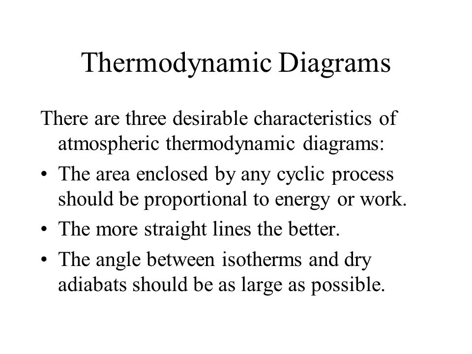 Thermodynamic Diagrams